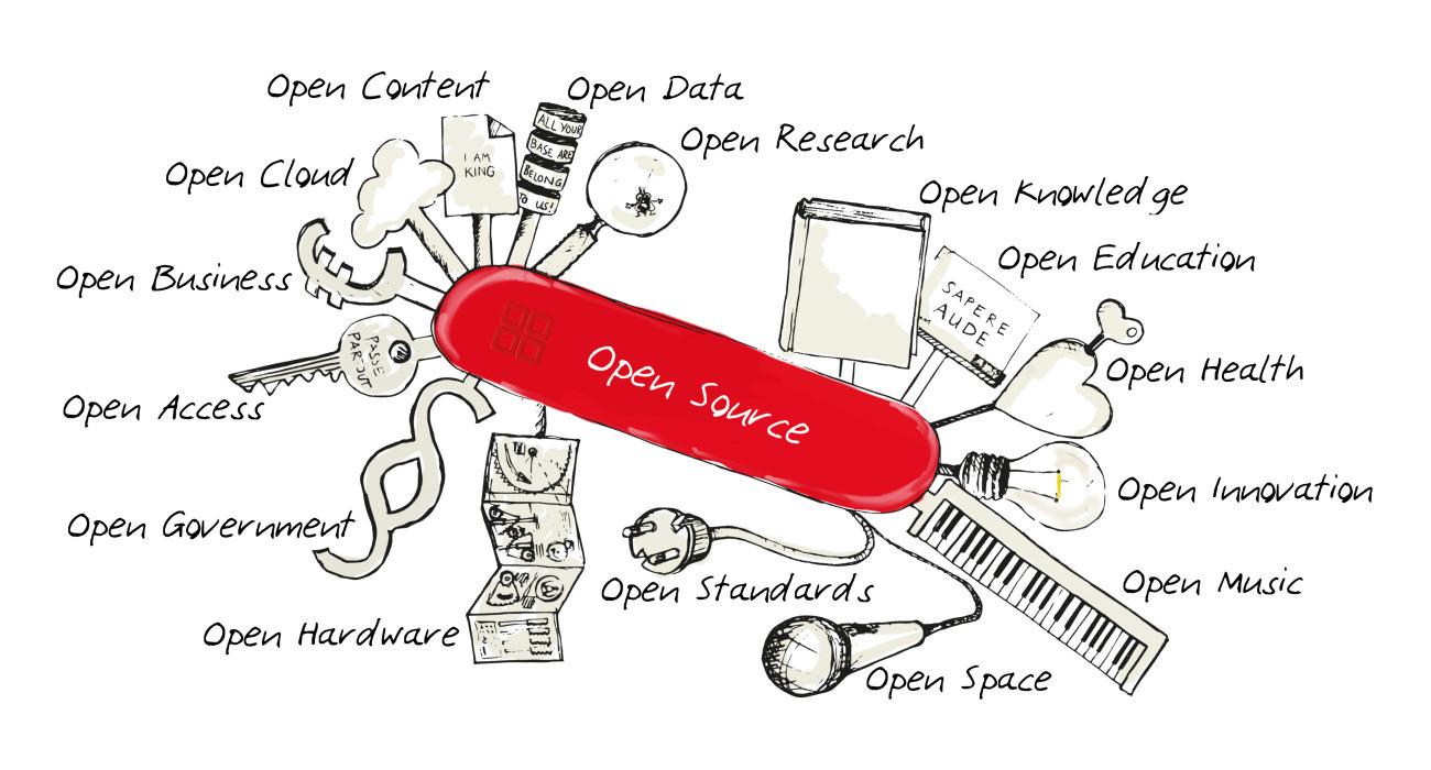 Open Source это многофункцонально